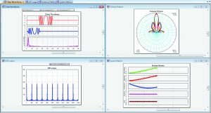 Figure 3: VSS simulation results, including antenna pattern (top right), chirp waveform (top left), MTI output (lower left), and system metrics (lower right)