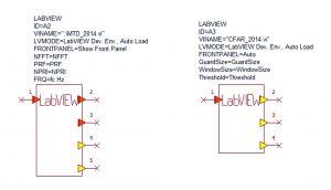 Figure 4: LabVIEW block configuration within VSS simulation