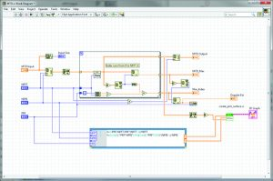 Figure 7: LabVIEW block diagram for the MTD processing