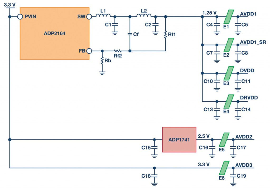 Figure 3 : Using DC–DC Converter to power the AD9680