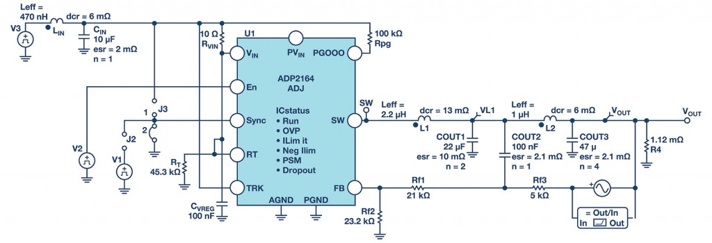 Figure 8 : ADIsimPE schematic of ADP2164 driving the 1.25V domains