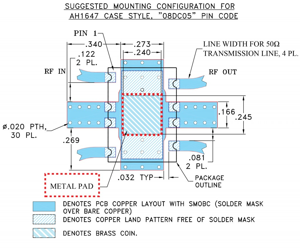 Figure 3: Suggested mounting configuration