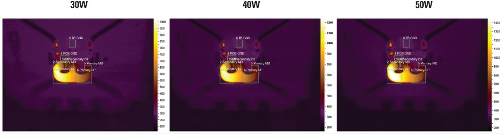 Figure 4: Thermal photograph of SYDC-19-52HP+ at 30 MHz with 30, 40, and 50W input applied continuously for 15 minutes