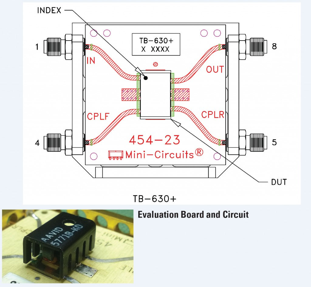 Figure 6: Evaluation Board and Circuit