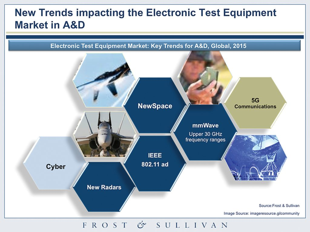 New Trends Impacting the Electronic Test Equipment Market in A&D
