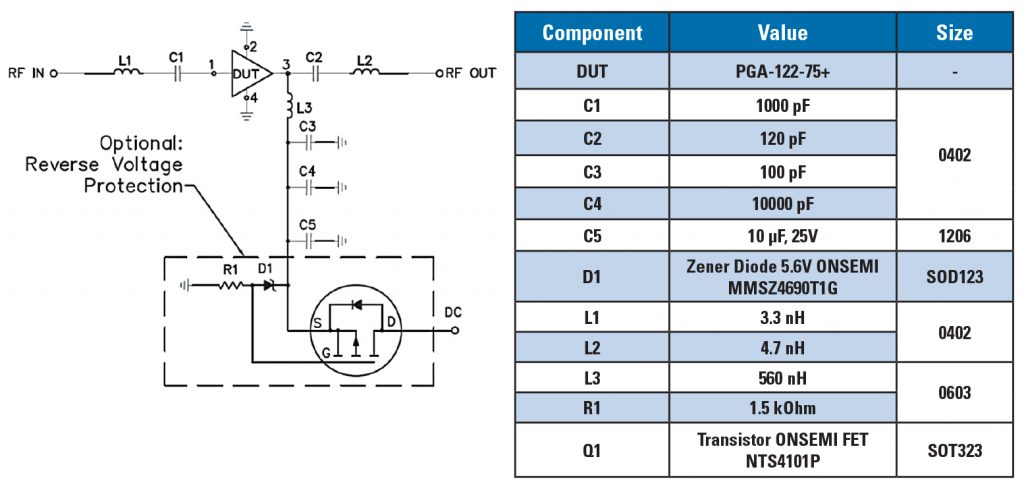 Figure 1: Recommended application circuit for PGA-122-75+