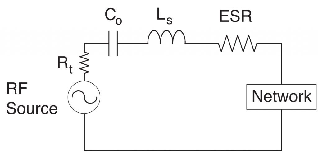Figure 1: Lumped Element Equivalent Model