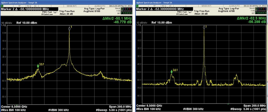 Figure 10: Standard (left) and pseudo-Gaussian (right) RF pulse in the frequency domain