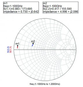 Figure 3: Smith chart showing impedances presented in an 11.7Ω characteristic impedance