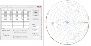 Figure 9: Left: Examples of the termination definition facilities in ADW. Right: Smith chart view of desired termination impedances (red, grey, pink, and blue) versus achieved impedances (green).