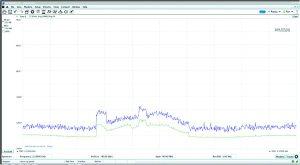 real-time spectrum analyzer