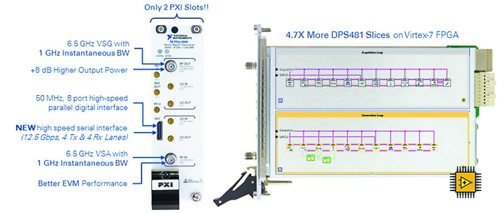 Figure 3: The new NI PXIe-5840 Second-Generation VST