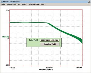 Figure 10: LINC2 Monte Carlo yield analysis