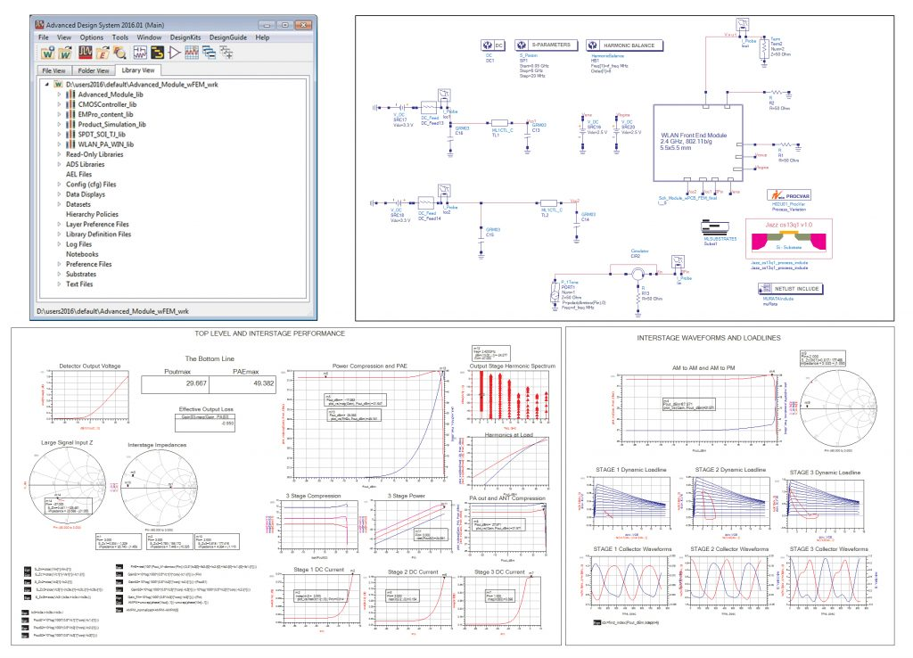 Figure 4: Shown in this graphic, clockwise from top left, are: the main workspace management view, the top-level EM/circuit co-simulation schematic, and some of the simulated results for a PA MCM created using the integrated design flow in Keysight ADS