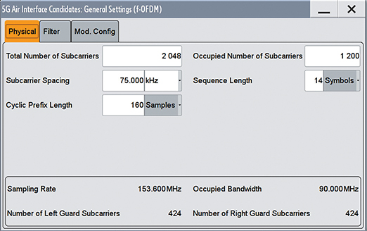 Figure 1: PHY parameters proprietary Verizon Wireless 5G signal