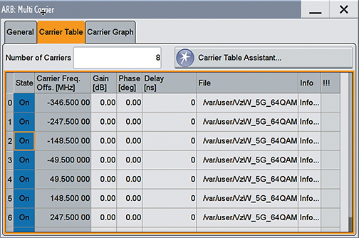 Figure 3: Create a carrier table