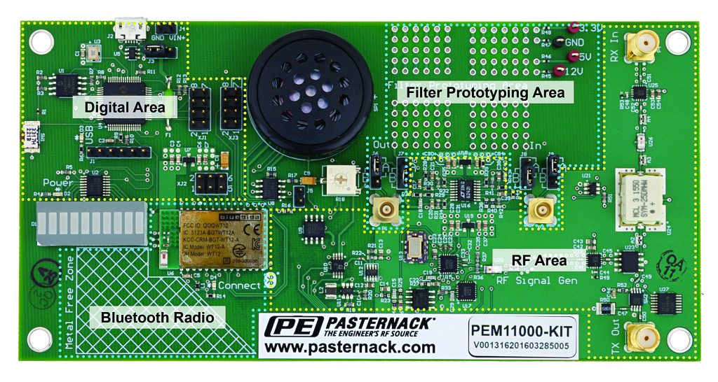 Figure 2: The radar board includes all digital and RF hardware, a speaker, interfaces for power and USB, and includes an area dedicated to filter prototyping