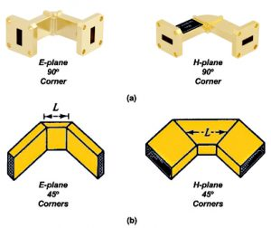 Your Guide to Waveguide Plumbing: How Do Waveguides Bend