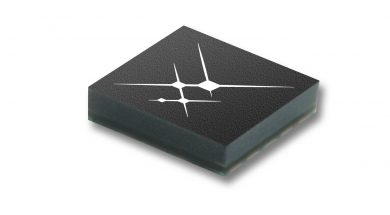 SkyOne® Dual-Band Front-End Module