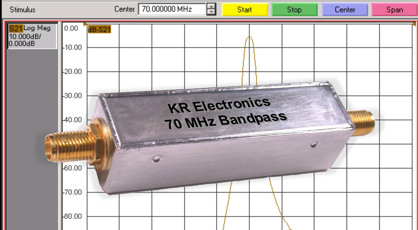 Bandpass Filter
