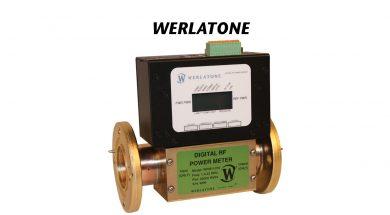 High Power In-Line Power Meter