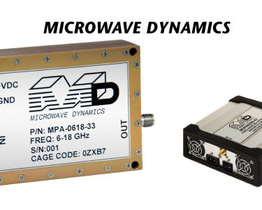 GaN Power Amplifiers Up to 20W