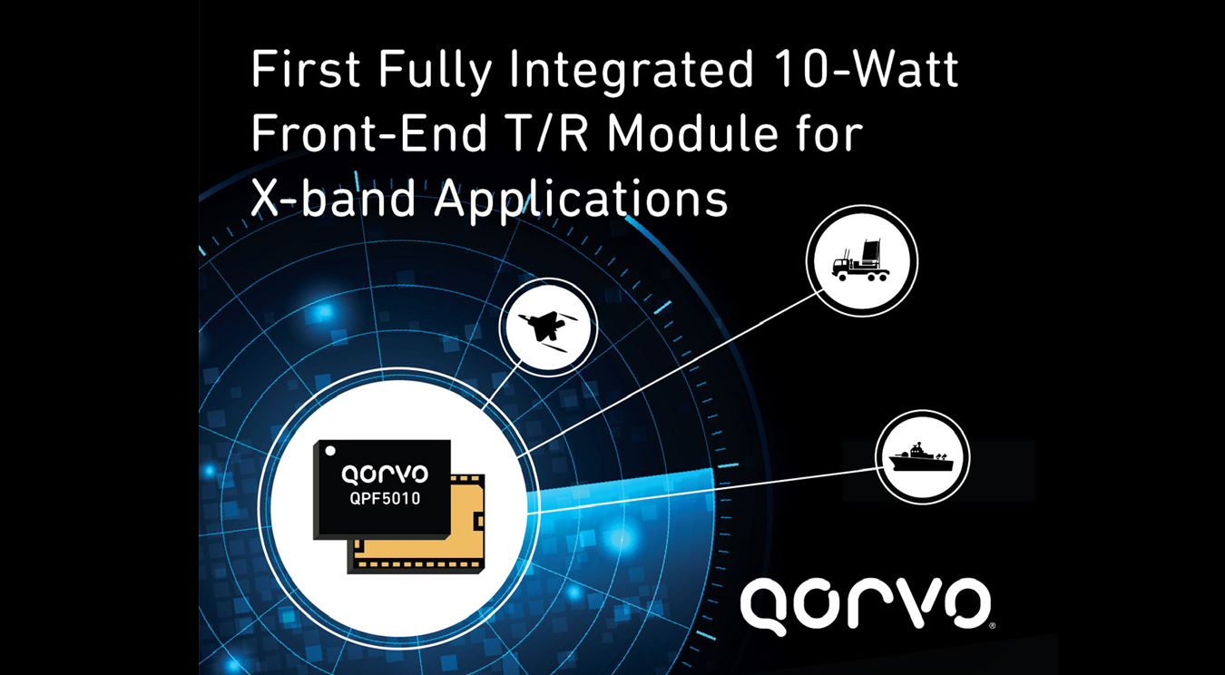 New Family of Complete Front End Transmit/Receive Modules